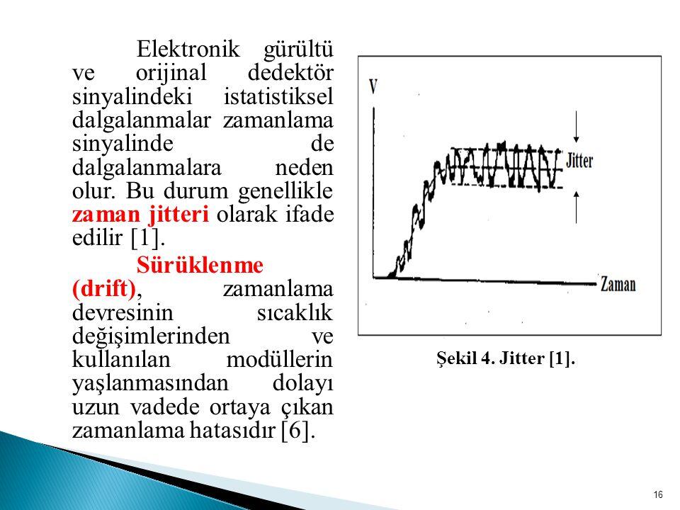 Elektronik gürültü ve orijinal dedektör sinyalindeki istatistiksel dalgalanmalar zamanlama sinyalinde de dalgalanmalara neden olur. Bu durum genellikle zaman jitteri olarak ifade edilir [1].